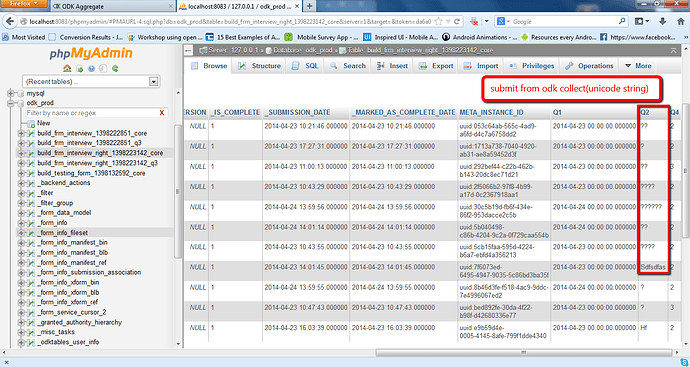 ODK Aggregate Data Submission don't display correctly - Development